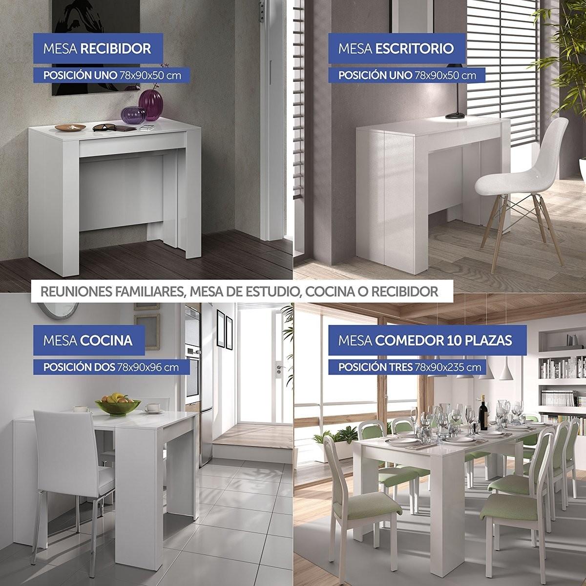 Mesa Comedor Consola Extensible Melamina-PVC Blanco Brillo ...